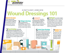 Wound-Dressings Facts