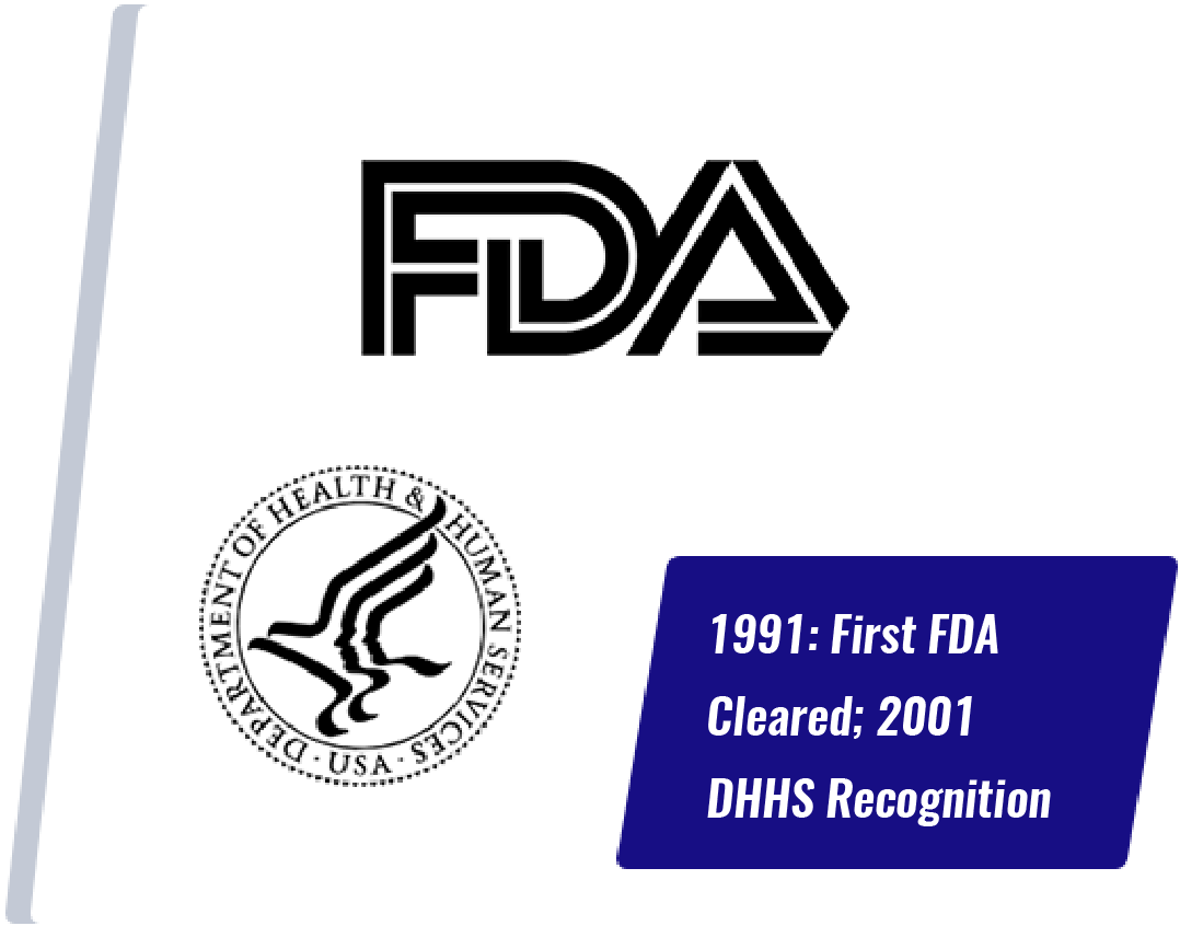 1991 The Food and Drug Administration FDA Approved Cleared